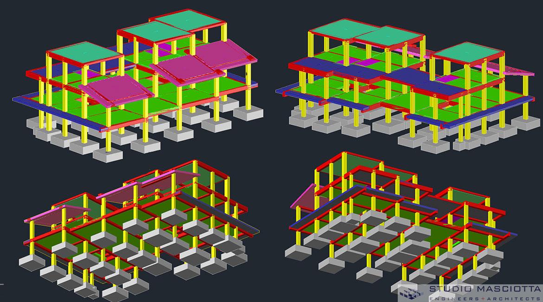 Verifiche di vulnerabilità di edifici esistenti